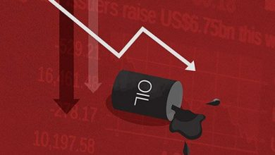Photo of انخفاض أسـعار النفط بعد ارتفاع المخزون الأميركي