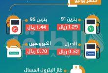 Photo of (أرامكو السعودية) ترفع أسعار البنزين لشهر يوليو