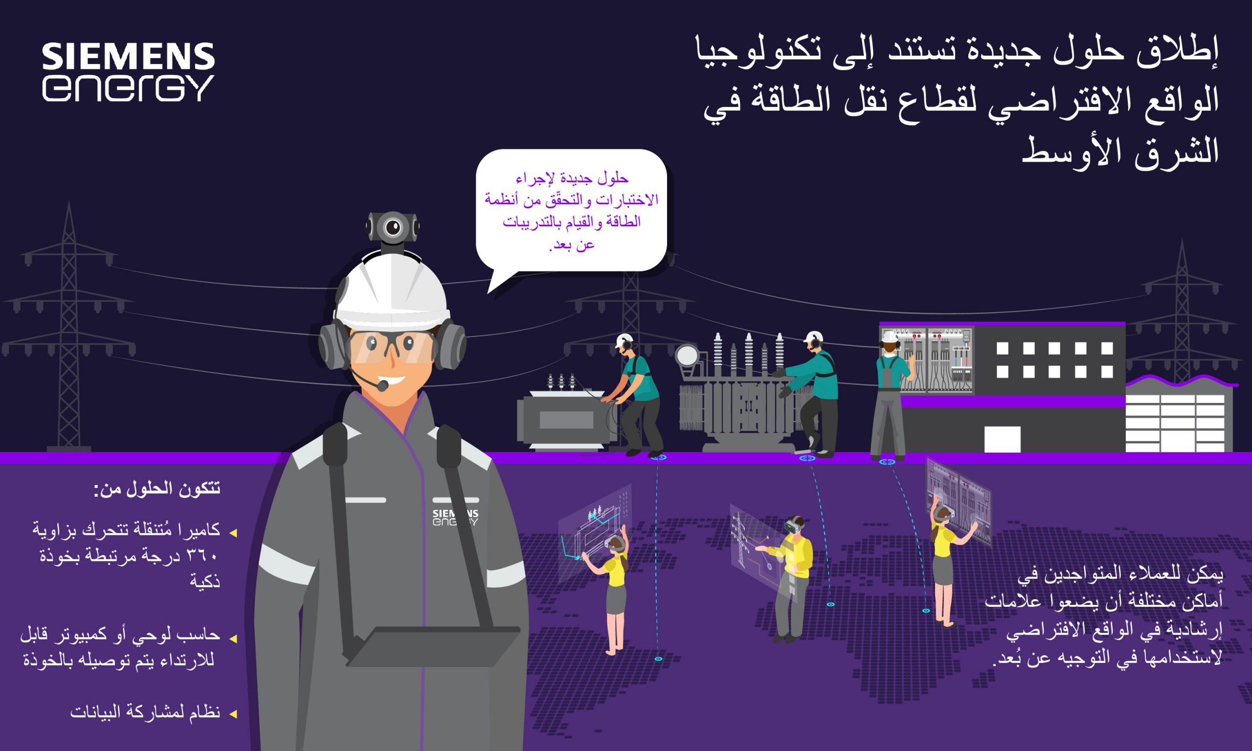 إطلاق حلول جديدة تستند إلى تكنولوجيا الواقع الافتراضي لقطاع نقل الطاقة في منطقة الشرق الأوسط