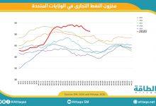 """Photo of انخفاض مفاجئ في مخزونات البنزين الأميركي.. وتراجع """"الخام"""" بمقدار 4.3 مليون برميل"""