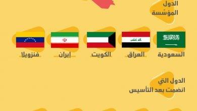 Photo of إنفوغرافيك.. أعضاء أوبك الحاليّون وتاريخ انتسابهم للمنظّمة