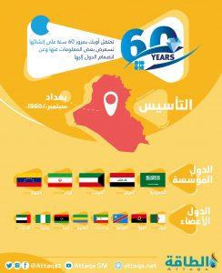 الدول الأعضاء في أوبك 2020