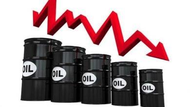 Photo of أسعار النفط تهبط 7% لأول مرة منذ شهرين