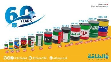 Photo of إنفوغرافيك: احتياطيات النفط في دول أوبك وسنة انضمامها لأوبك