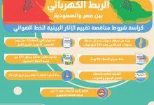 Photo of الإعلان عن موعد توقيع عقود مشروع الربط الكهربائي المصري-السعودي