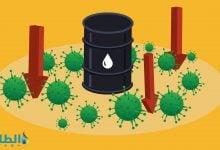 Photo of الموجة الثانية من كورونا تضغط على أسعار النفط