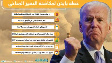 """Photo of الأولوية للطاقة النظيفة.. هل تشكّل رئاسة """"بايدن"""" مخاطر على صناعة الفحم؟"""