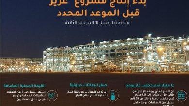 "Photo of ""بتروناس"" تعلن إنتاج الغاز من حقل ""غزير"" في عمان"