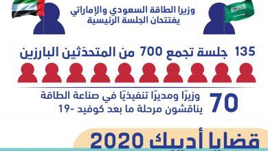 Photo of أديبك 2020.. مستقبل صناعة الطاقة بأيد عربية