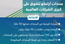 Photo of تحديث- سندات أرامكو تجذب طلبات بـ 50 مليار دولار (فيديو)