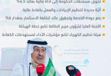 Photo of إنفوغرافيك.. خطّة إعادة هيكلة الشركة السعوديّة للكهرباء