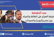 Photo of سدّ النهضة.. 6 غيغاواط تهدّد حياة الملايين في 3 دول