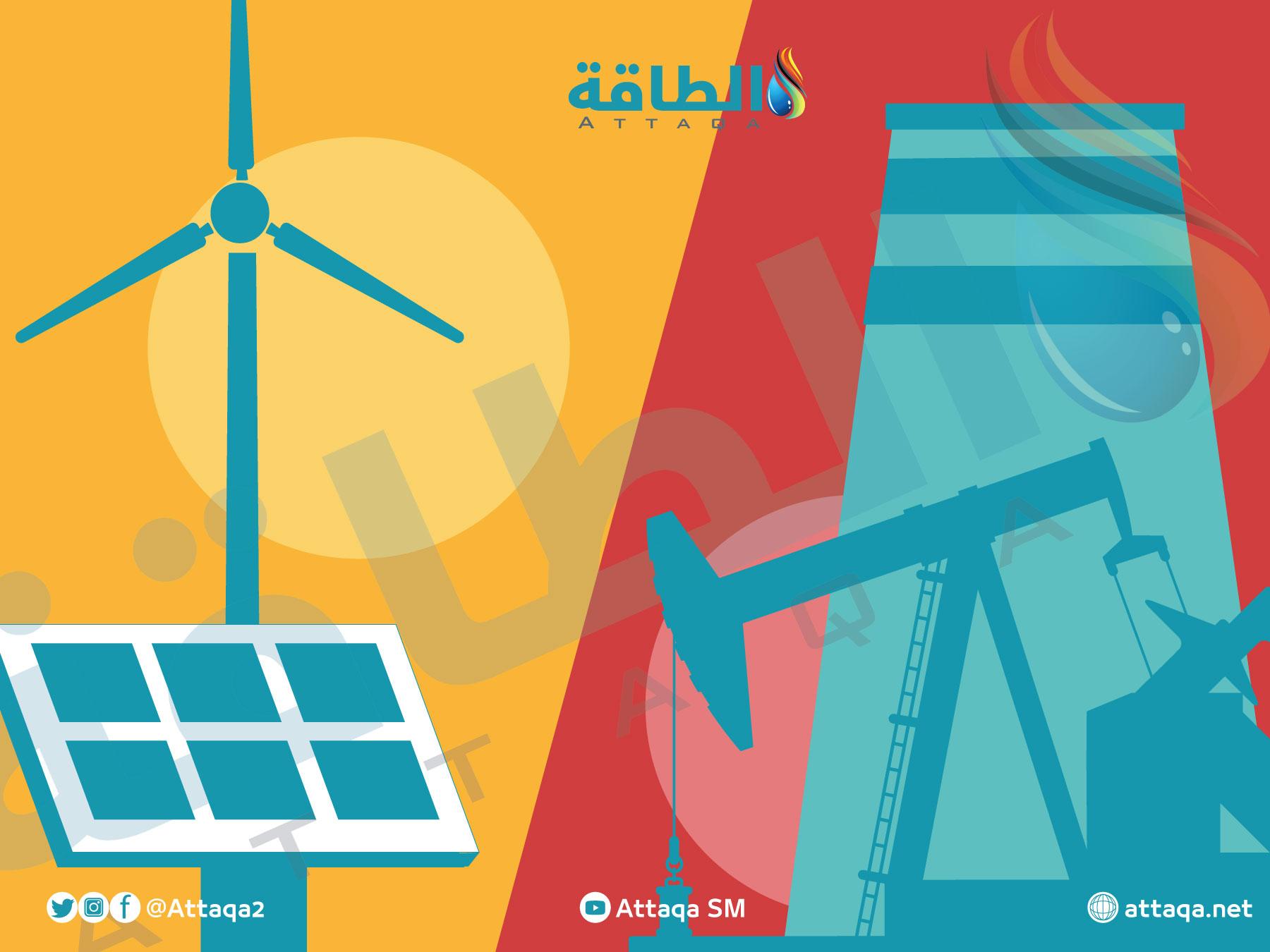 وكالة الطاقة الدولية - الوقود الأحفوري والطاقة المتجددة
