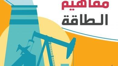 Photo of سلة أوبك والنطاق السعري