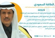 Photo of 5 رسائل مهمة من وزير الطاقة السعودي (إنفوغرافيك)