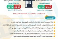 Photo of الخفض السعودي يقفز بأسعار النفط 20% منذ بداية 2021 (إنفوغرافيك)