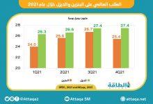 Photo of تفاؤل أوبك يبرر موقف السعودية وكبار منتجي النفط لزيادة الإنتاج