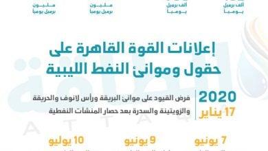 Photo of تعرف على القدرات التصديرية لموانئ النفط الليبية (إنفوغرافيك)