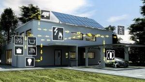 المنازل الذكية أحد حلول المستقبل