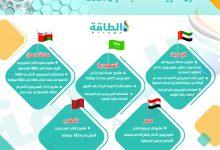 Photo of أبرز مشروعات الهيدروجين في الدول العربية (إنفوغرافيك)