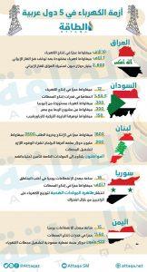 أزمة الكهرباء في 5 دول عربية