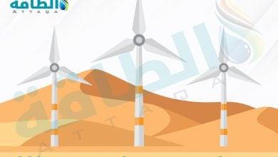 Photo of كيف تضررت سوق طاقة الرياح في الهند من تداعيات كورونا؟ (تقرير)