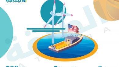 Photo of الرياح البحرية في أميركا.. توسع منتظر رغم سياسات قانون جونز