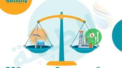 Photo of هل يعرقل ارتفاع أسعار النفط الاستثمار في الطاقة الخضراء؟ (تقرير)