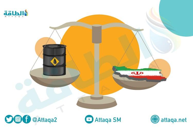 إيران وأسواق النفط