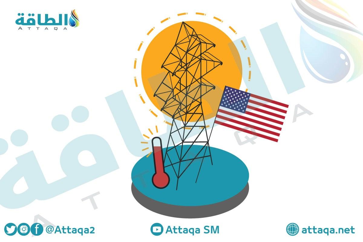 الكهرباء في أميركا - الكهرباء النظيفة في أميركا