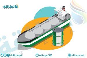 النفط والغاز في نيجيريا