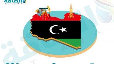 Photo of الصين أكبر مستورد للنفط الليبي في آسيا (تقرير)