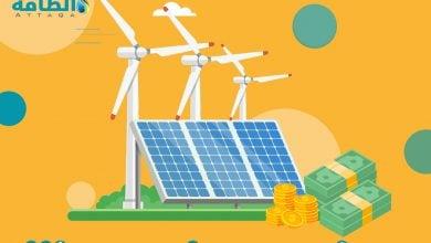 Photo of تمويل سياسات التغير المناخي يتطلب تريليونات الدولارات.. مَن يدفع التكاليف؟ (تقرير)