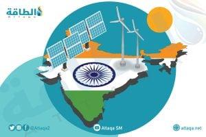 الطاقة المتجددة في الهند