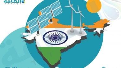 Photo of الهند.. أداني غرين تعلن أكبر صفقة استحواذ في الطاقة المتجددة