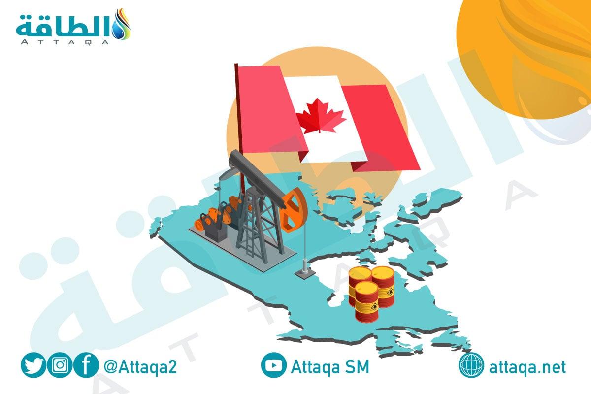قطاع النفط والغاز في كندا