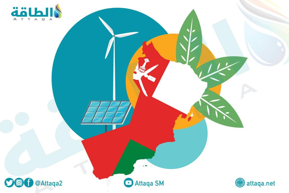 الطاقة المتجددة في سلطنة عمان