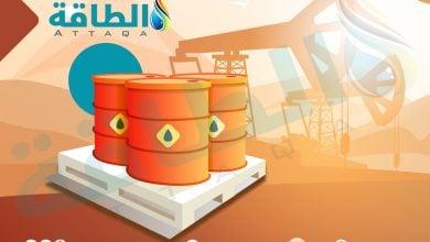 Photo of غولدمان ساكس يتوقع صعودًا متواضعًا لأسعار النفط.. ويحذر من مخاطر قريبة