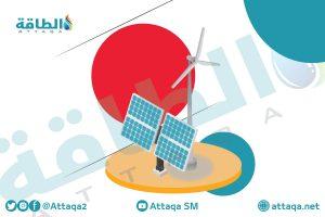 الطاقة الشمسية في اليابان