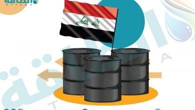 Photo of لأول مرة منذ 17 شهرًا.. إيرادات صادرات النفط العراقي تتجاوز 6 مليارات دولار