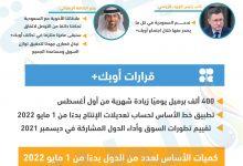 Photo of رسائل حاسمة من السعودية وروسيا والإمارات.. ماذا حدث في اجتماع أوبك+؟