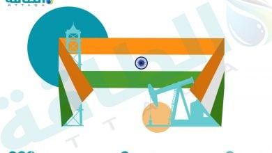 Photo of الهند تخطط لاستثمار 27 مليار دولار في قطاع النفط