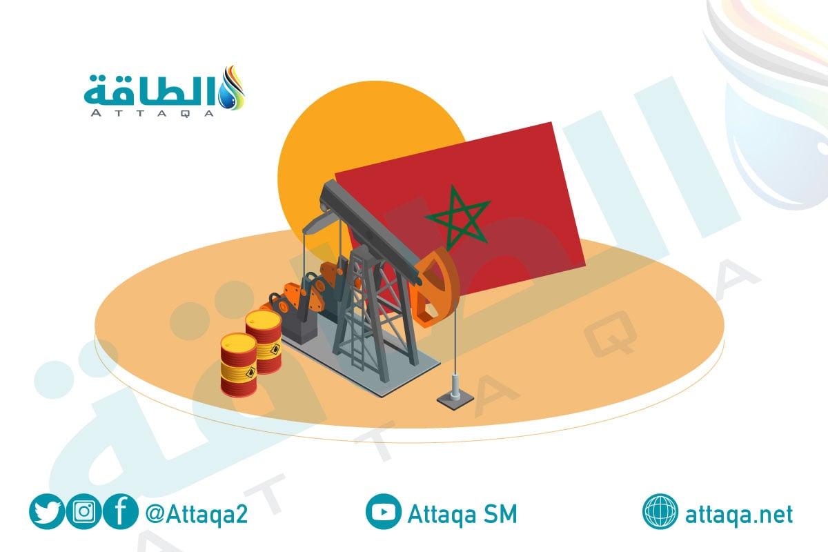 حقل إنزكان - النفط والغاز في المغرب