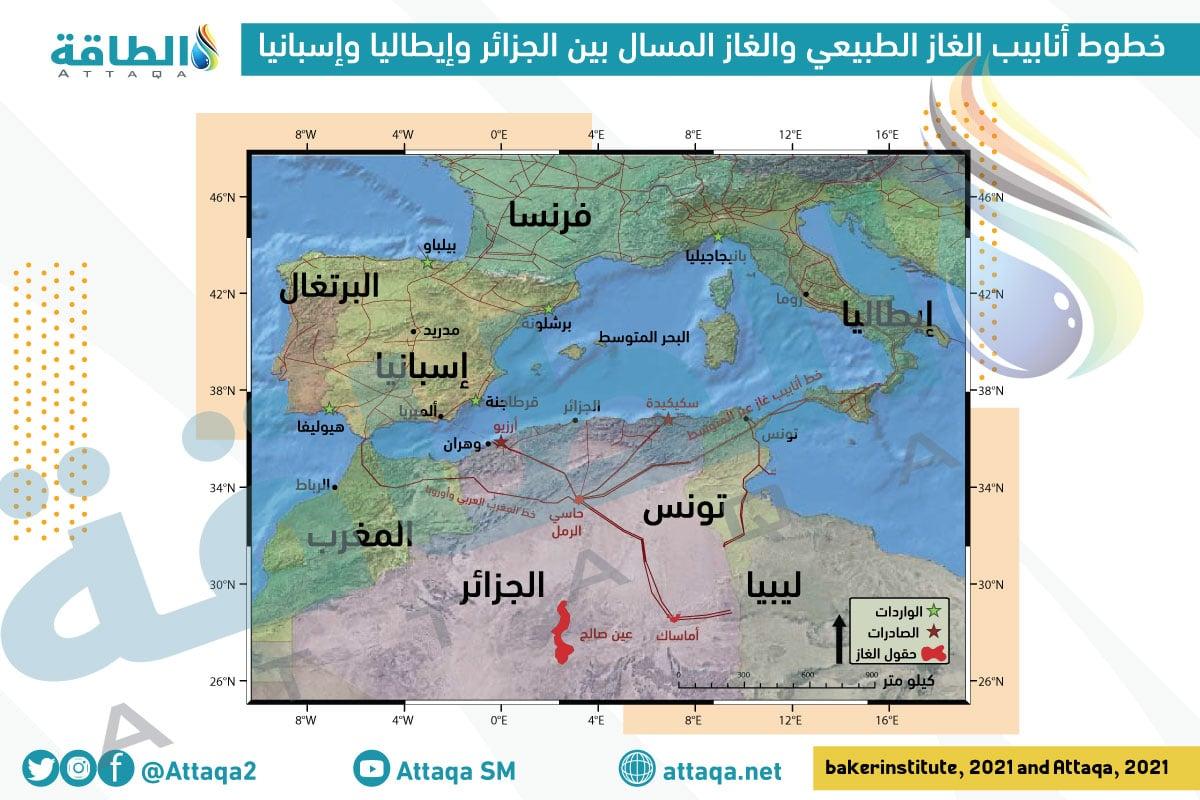 خطوط أنابيب الغاز - الجزائر