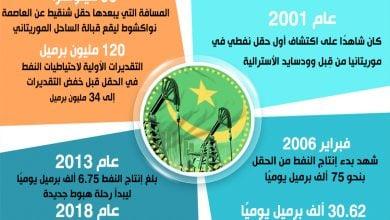 Photo of شنقيط.. ماذا تعرف عن أول حقل نفط في موريتانيا؟ (إنفوغرافيك)