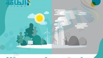 Photo of وثائق مسربة تكشف تحفظ عدة دول على تقرير مؤتمر المناخ بشأن تحول الطاقة