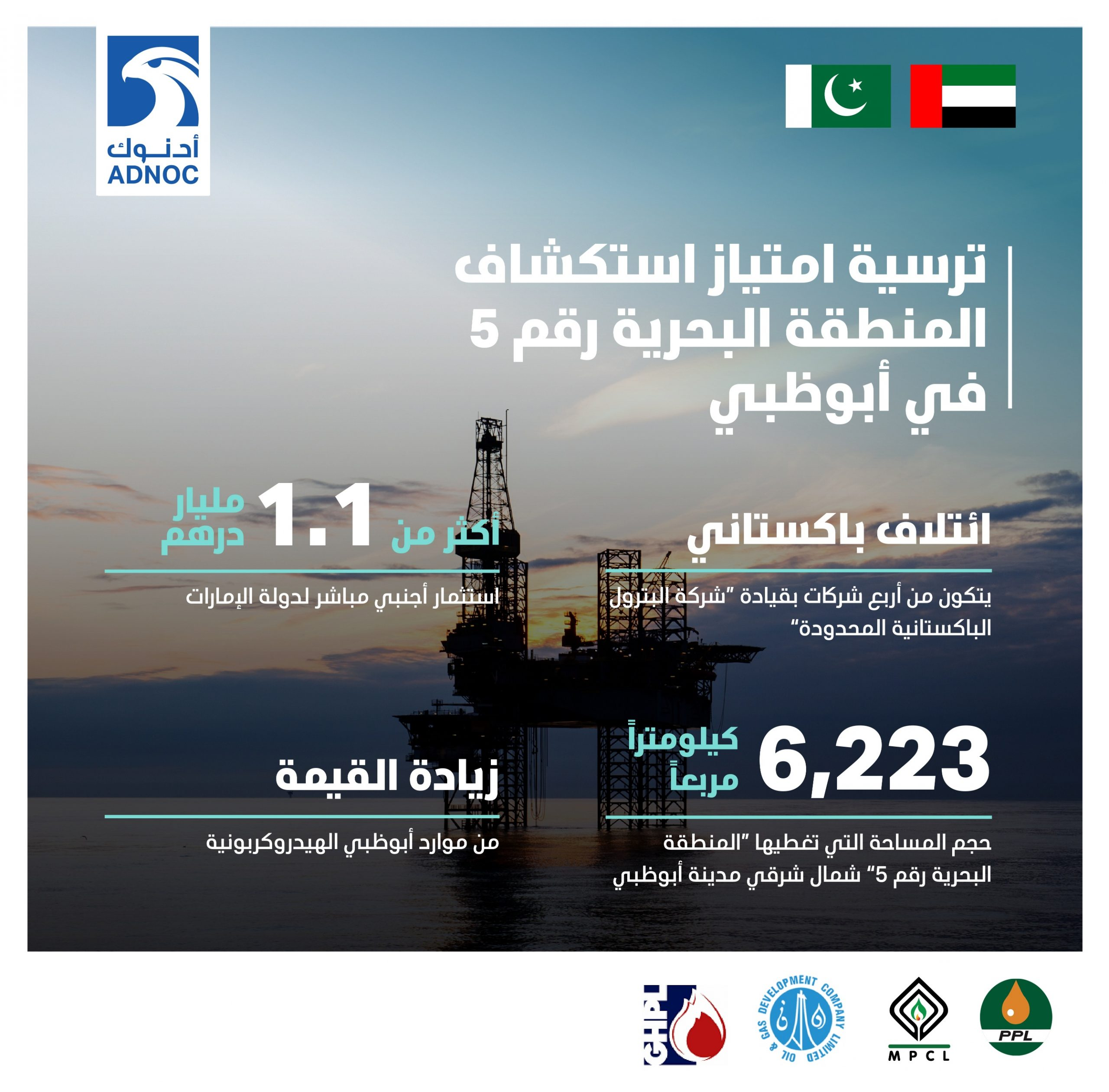 امتياز استكشاف النفط والغاز