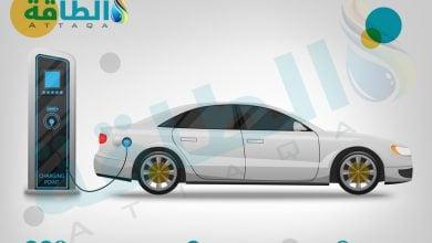 Photo of السيارات الكهربائية تتوسع وتُقصي نماذج شهيرة من السوق