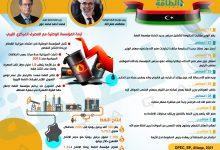 Photo of صراع قيادات قطاع النفط في ليبيا يتفاقم (إنفوغرافيك)