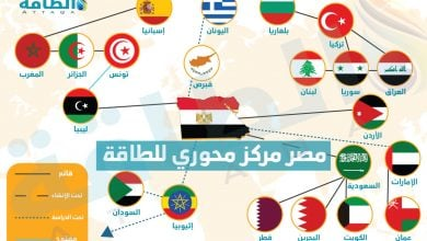 Photo of السوق العربية المشتركة للكهرباء.. هل يتحقق الحلم بعد الخطوة المصرية السعودية؟
